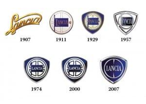 Evolución del logotipo de Lancia