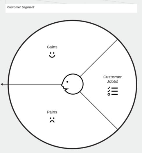 customer-propuesta de valor